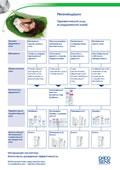 ДАДО СЕНС листовка: Правильный уход за кожей при различных заболеваниях.